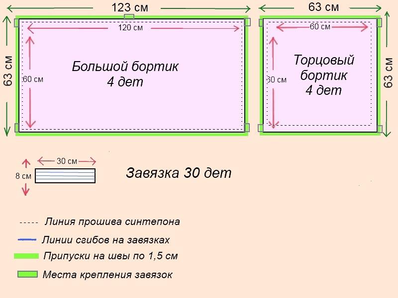 Схема: Бортики-подушки из ткани
